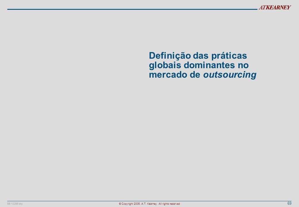 Definição das práticas globais dominantes no mercado de outsourcing
