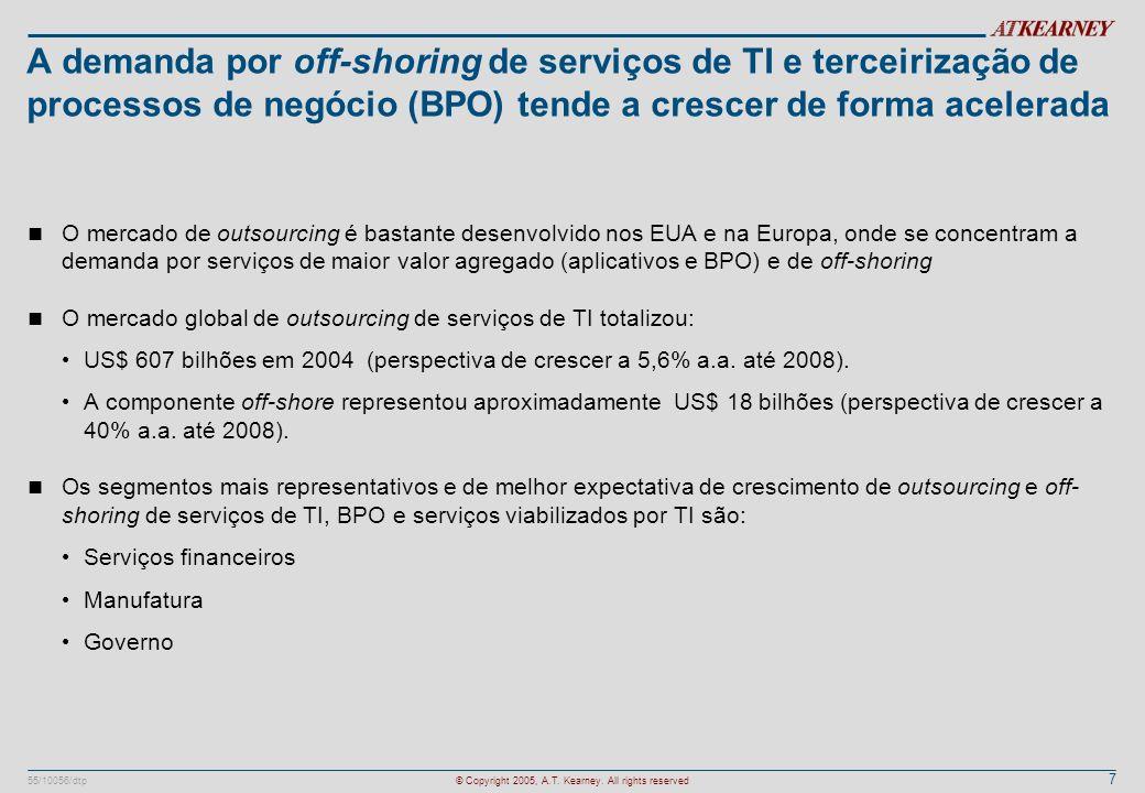 A demanda por off-shoring de serviços de TI e terceirização de processos de negócio (BPO) tende a crescer de forma acelerada