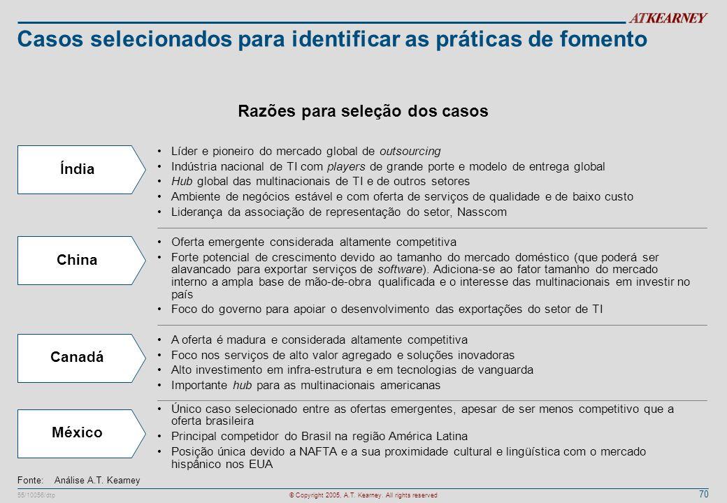 Casos selecionados para identificar as práticas de fomento