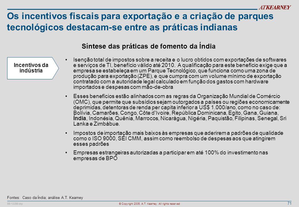 Síntese das práticas de fomento da Índia Incentivos da indústria
