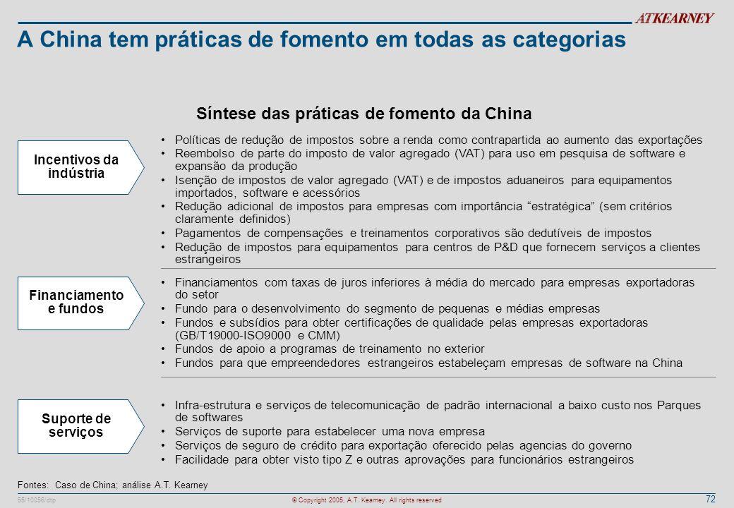 A China tem práticas de fomento em todas as categorias