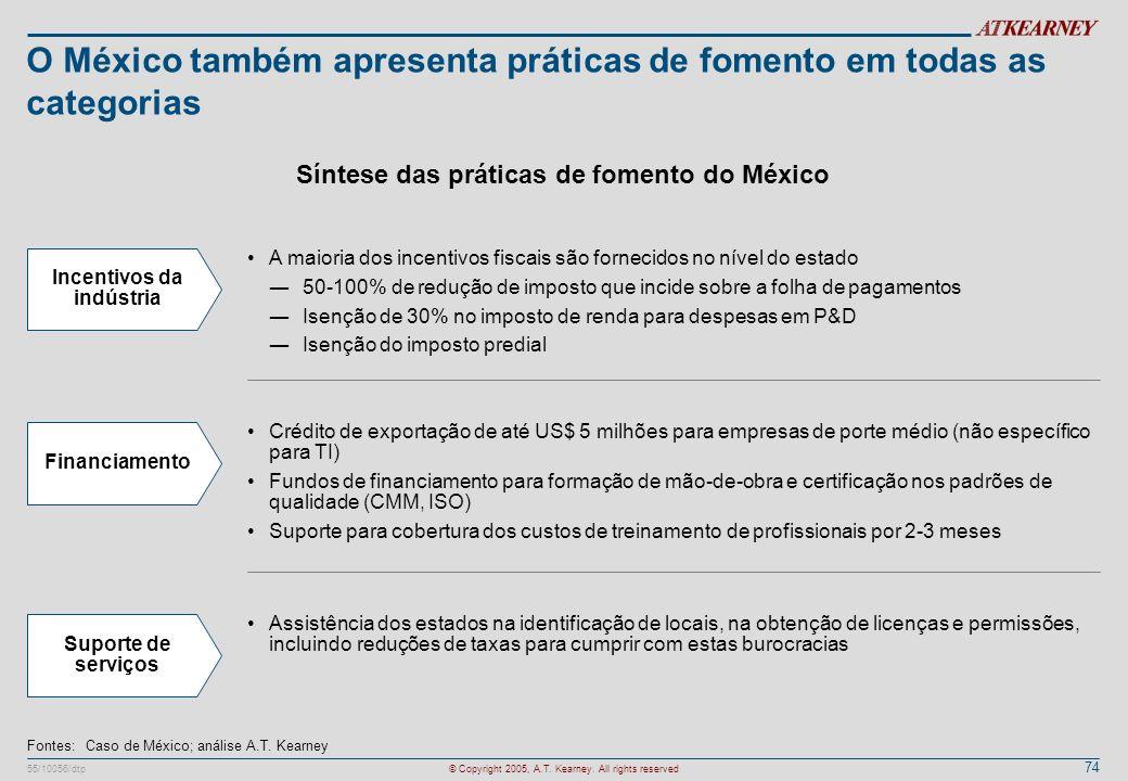 O México também apresenta práticas de fomento em todas as categorias