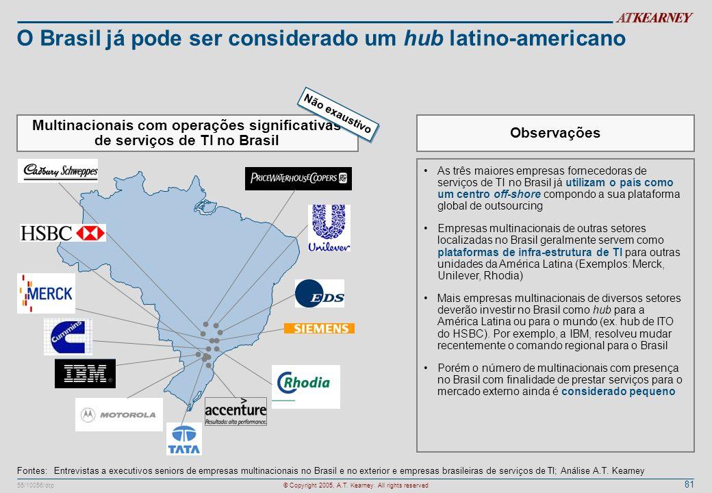 O Brasil já pode ser considerado um hub latino-americano