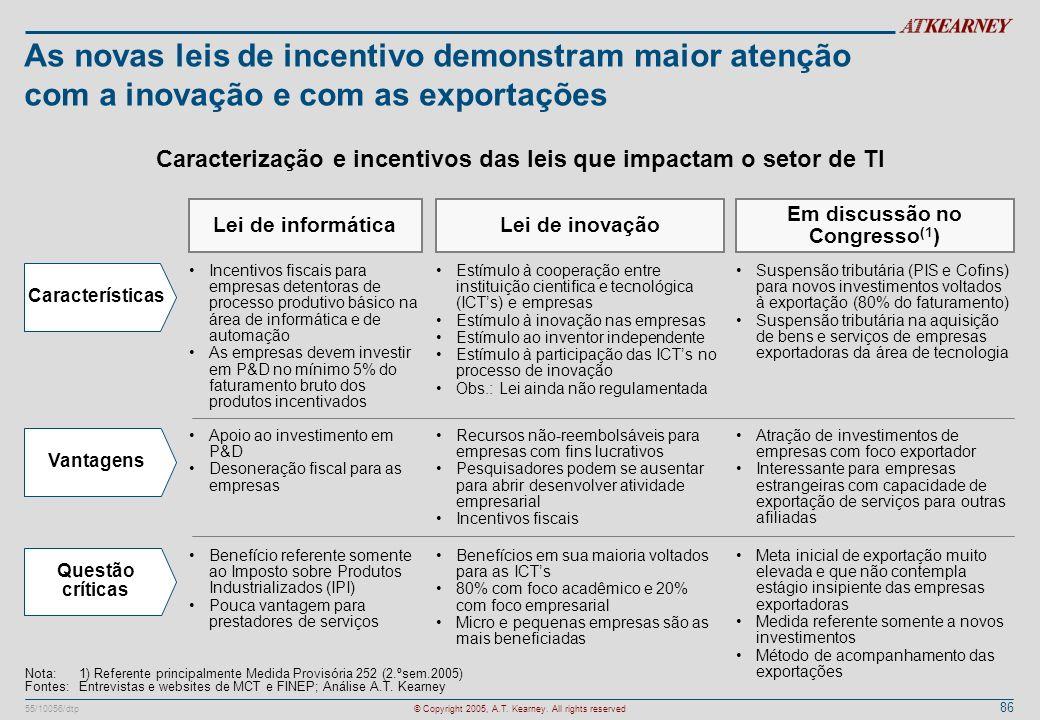 As novas leis de incentivo demonstram maior atenção com a inovação e com as exportações