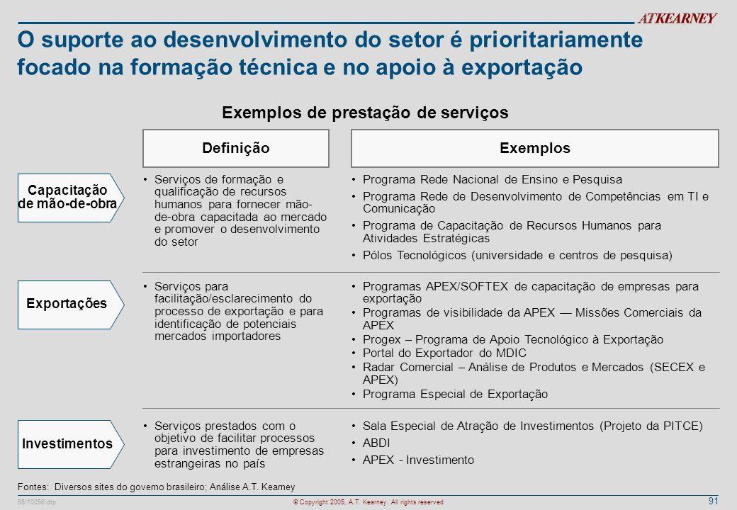 Exemplos de prestação de serviços