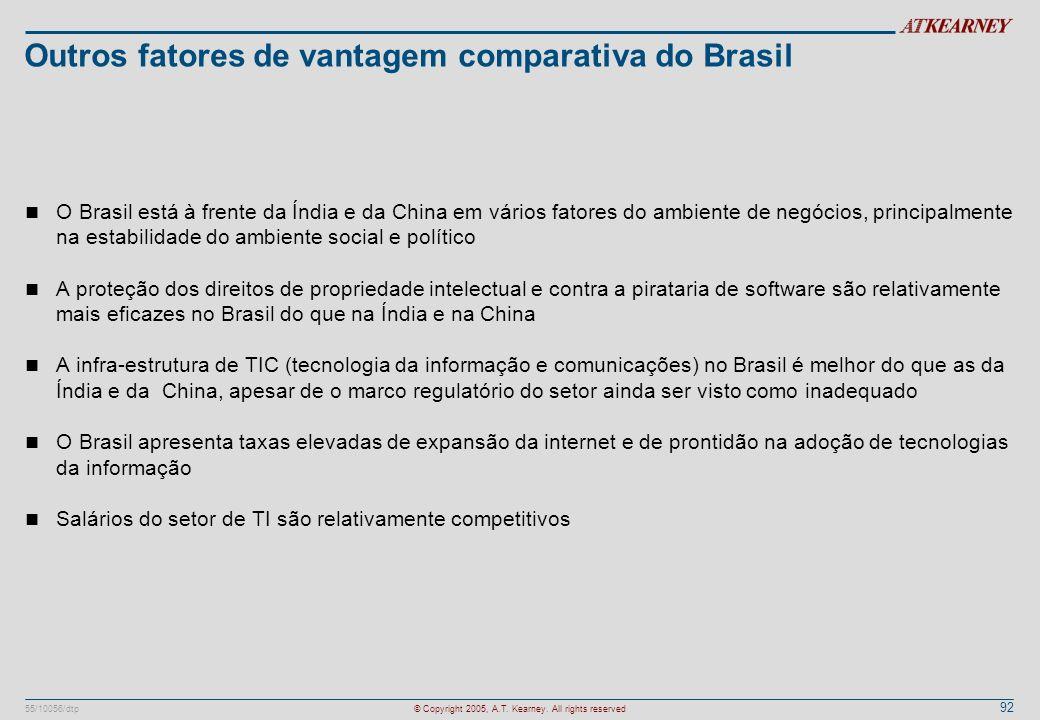 Outros fatores de vantagem comparativa do Brasil