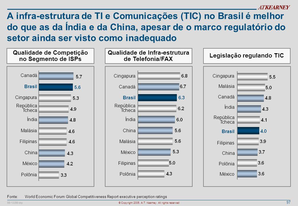 A infra-estrutura de TI e Comunicações (TIC) no Brasil é melhor do que as da Índia e da China, apesar de o marco regulatório do setor ainda ser visto como inadequado