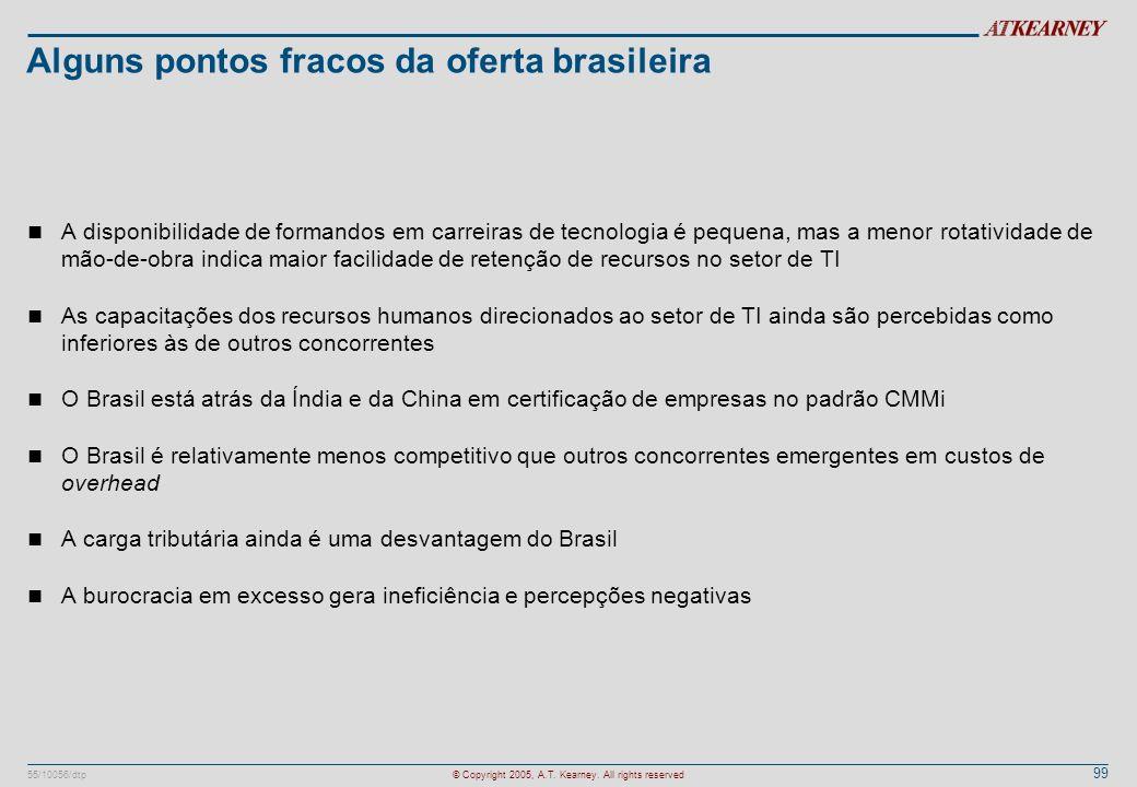Alguns pontos fracos da oferta brasileira