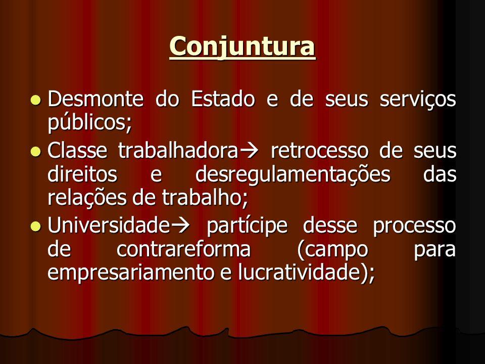 Conjuntura Desmonte do Estado e de seus serviços públicos;