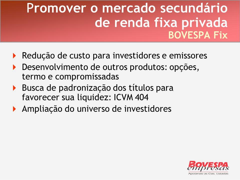 Promover o mercado secundário de renda fixa privada BOVESPA Fix