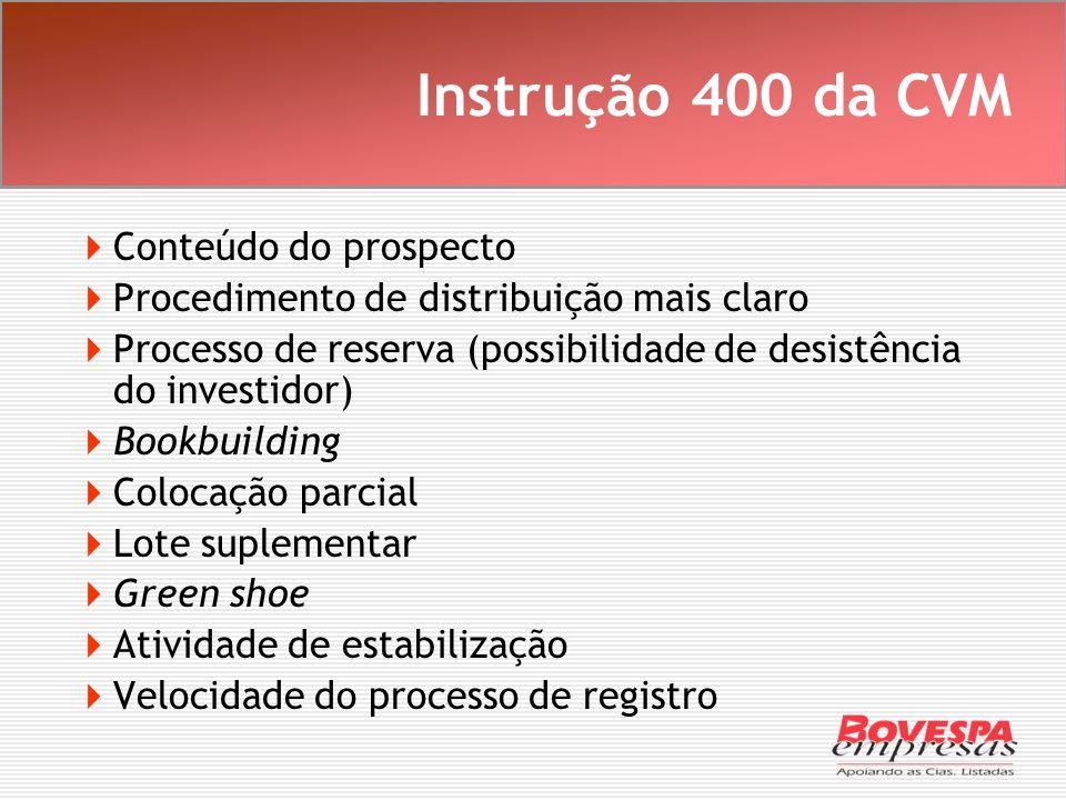 Instrução 400 da CVM Conteúdo do prospecto