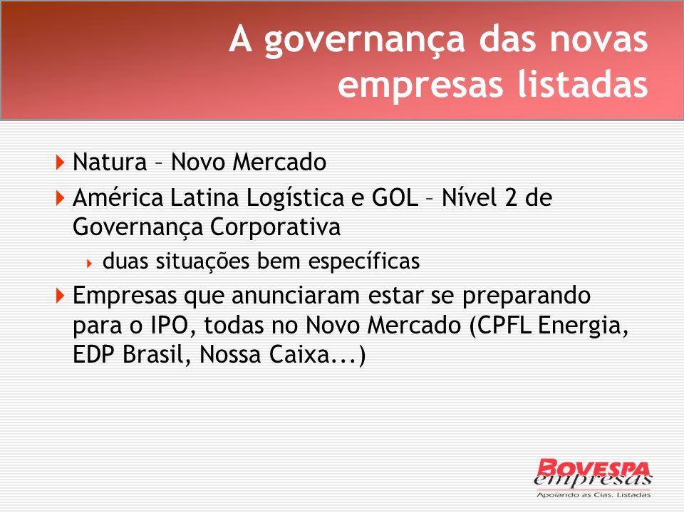 A governança das novas empresas listadas