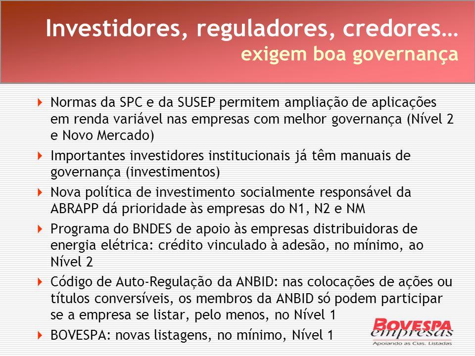 Investidores, reguladores, credores… exigem boa governança