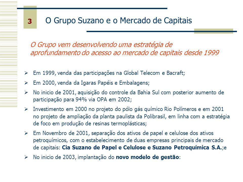 O Novo Modelo de Gestão do Grupo Suzano