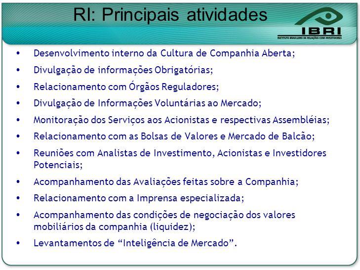 RI: Principais atividades
