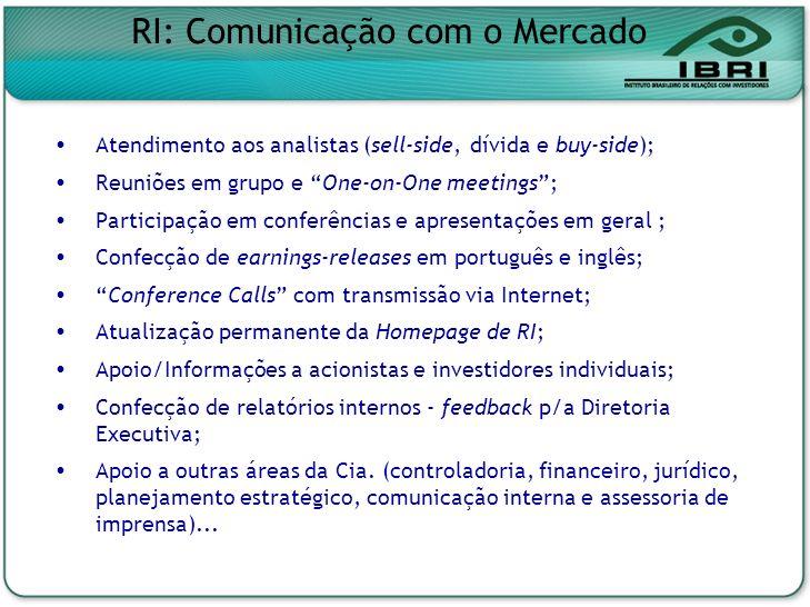 RI: Comunicação com o Mercado