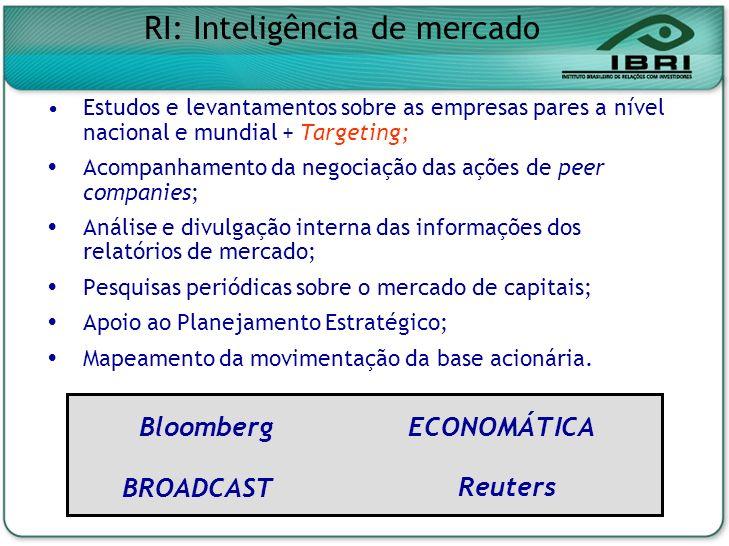 RI: Inteligência de mercado