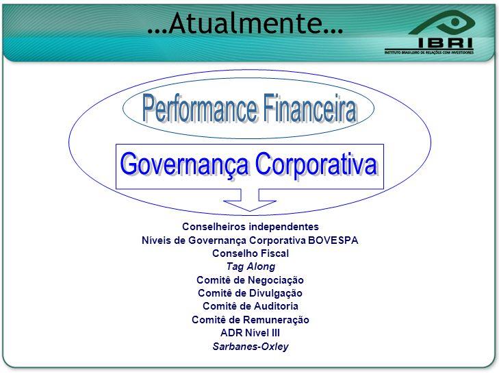 Conselheiros independentes Níveis de Governança Corporativa BOVESPA