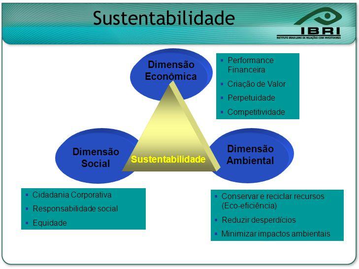 Sustentabilidade Dimensão Econômica Dimensão Dimensão Social Ambiental