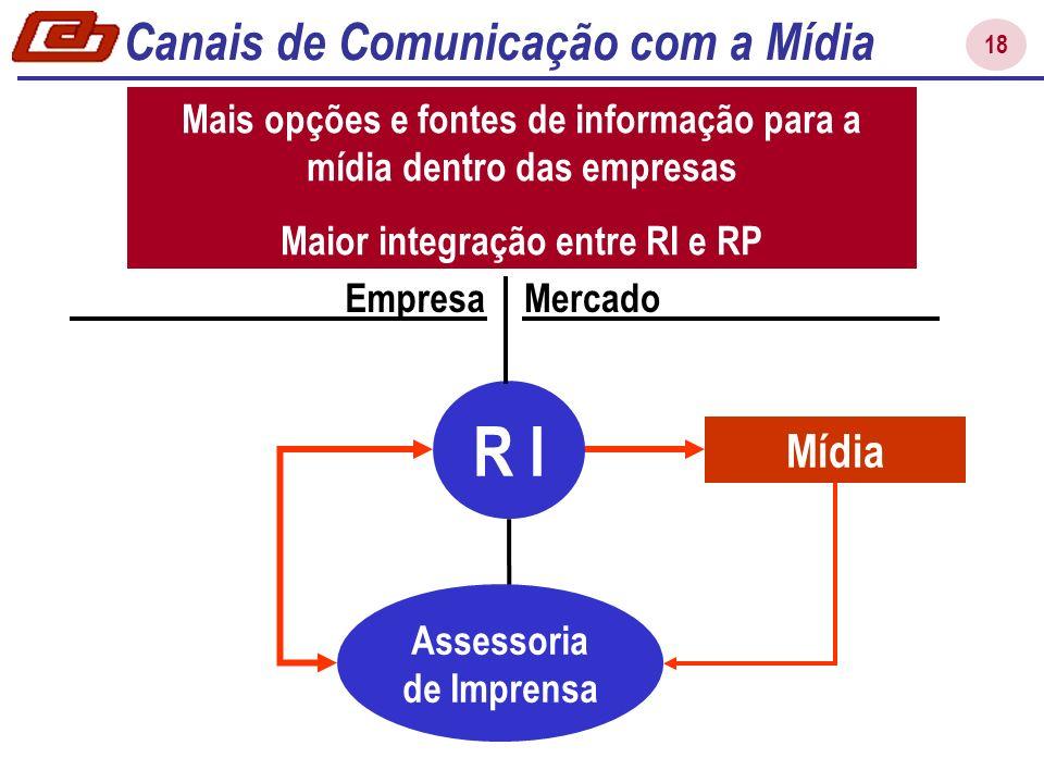 R I Canais de Comunicação com a Mídia Mídia