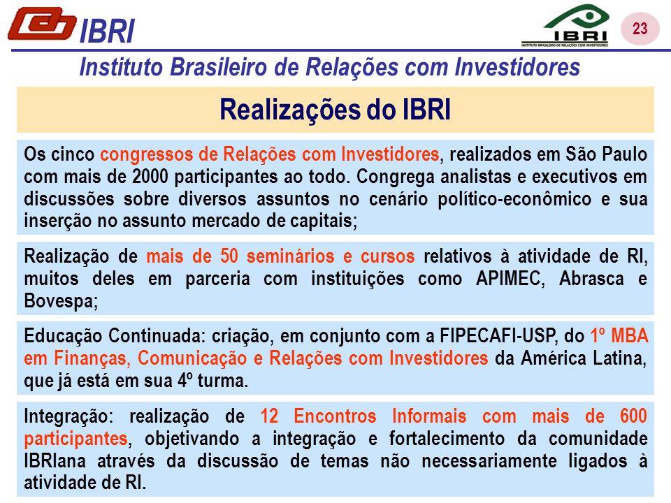IBRI Realizações do IBRI