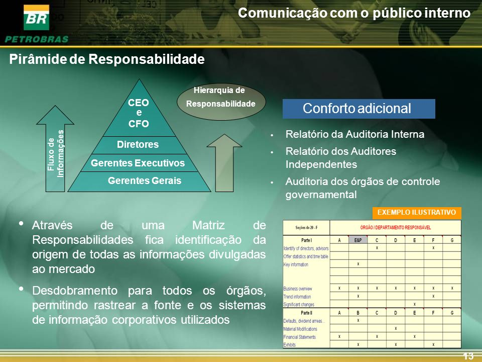 Comunicação com o público externo