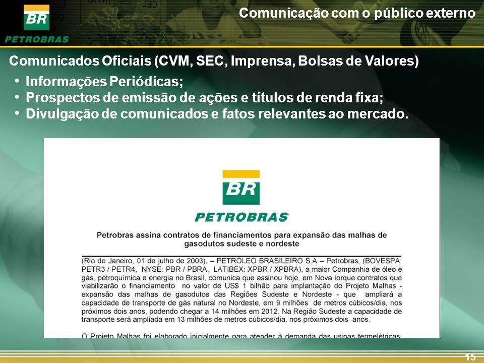 Relatório Anual Petrobras em Ações
