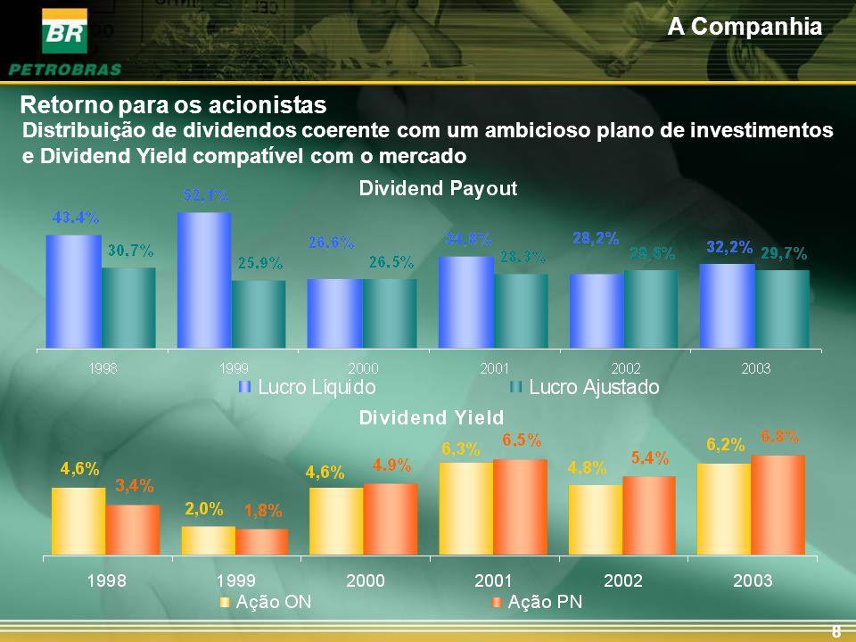 Ações pulverizadas nos mercados doméstico e externo
