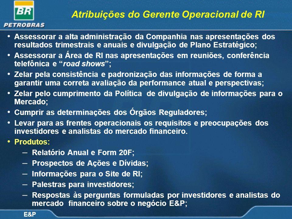 Atribuições do Gerente Operacional de RI