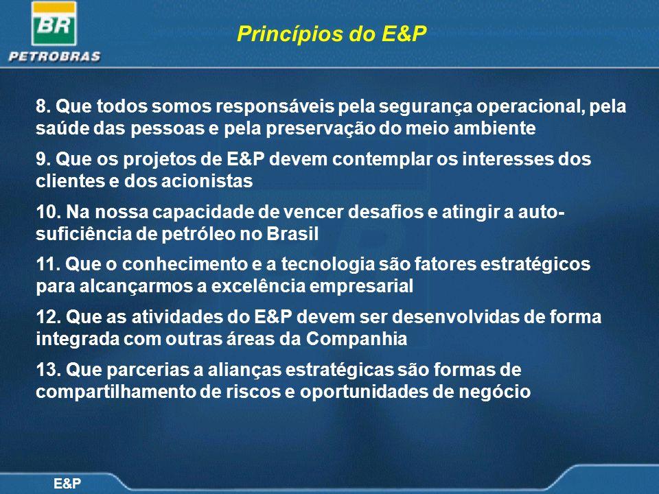Princípios do E&P 8. Que todos somos responsáveis pela segurança operacional, pela saúde das pessoas e pela preservação do meio ambiente.