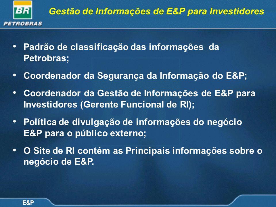 Gestão de Informações de E&P para Investidores