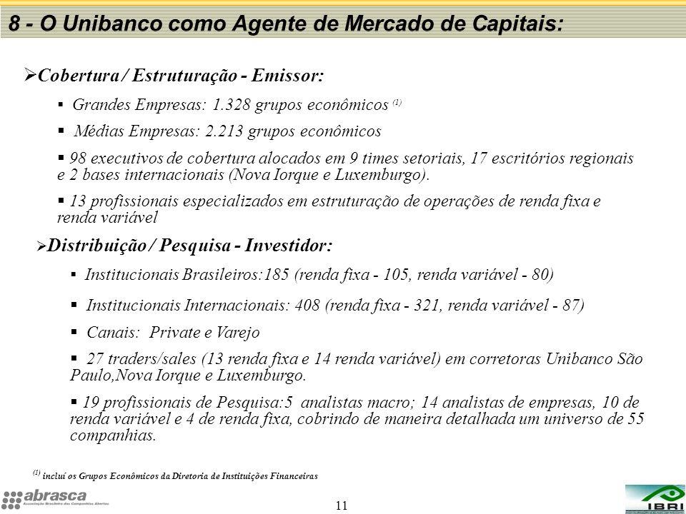 8 - O Unibanco como Agente de Mercado de Capitais:
