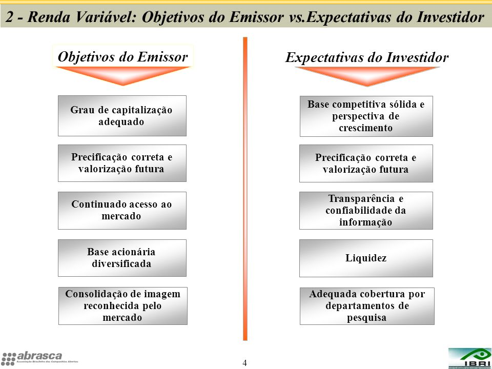 2 - Renda Variável: Objetivos do Emissor vs.Expectativas do Investidor