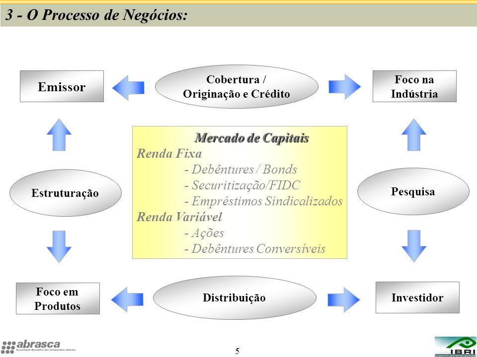 3 - O Processo de Negócios: