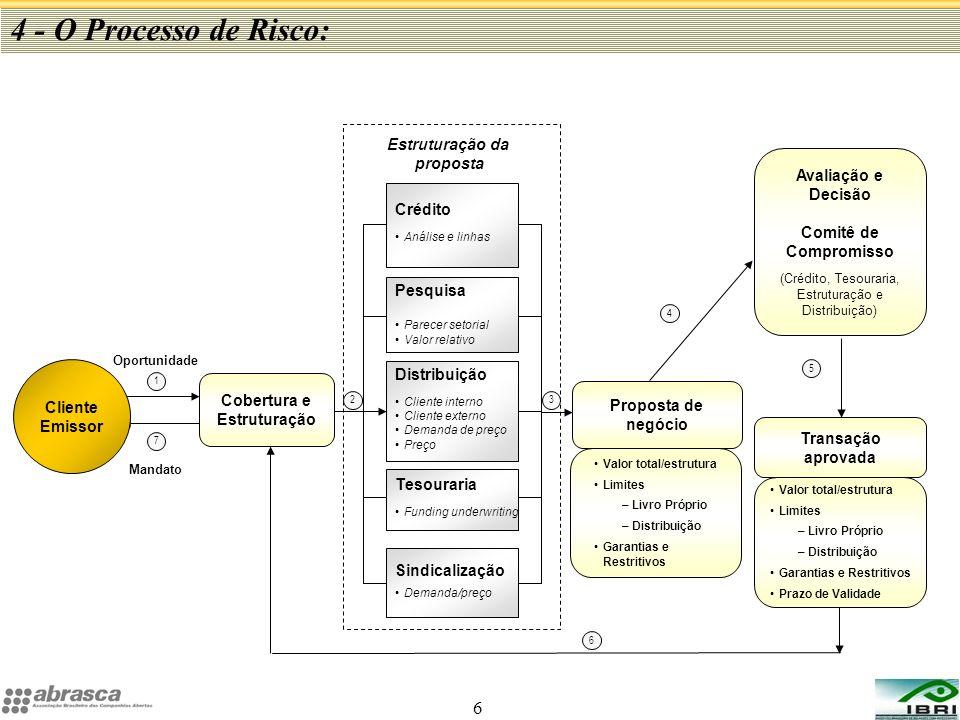 Cobertura e Estruturação