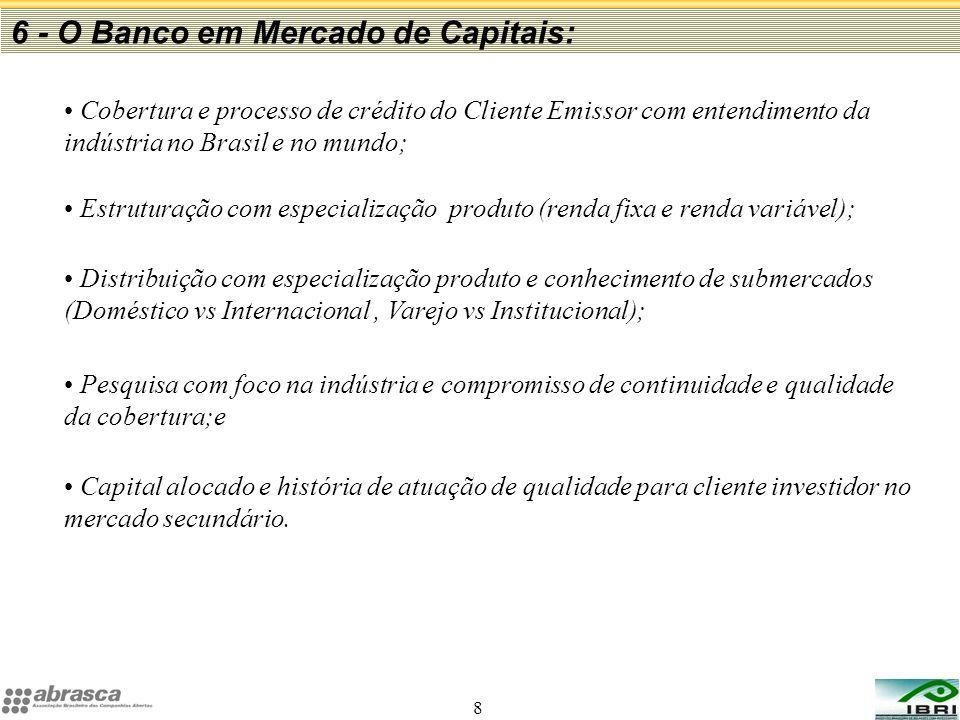 6 - O Banco em Mercado de Capitais:
