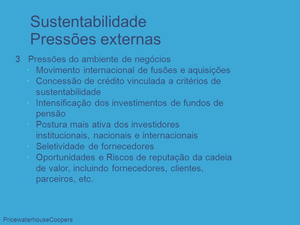Sustentabilidade Pressões externas