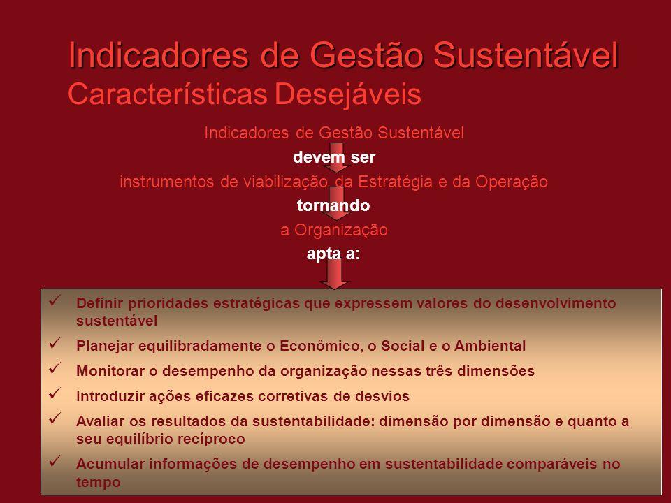 Indicadores de Gestão Sustentável Características Desejáveis