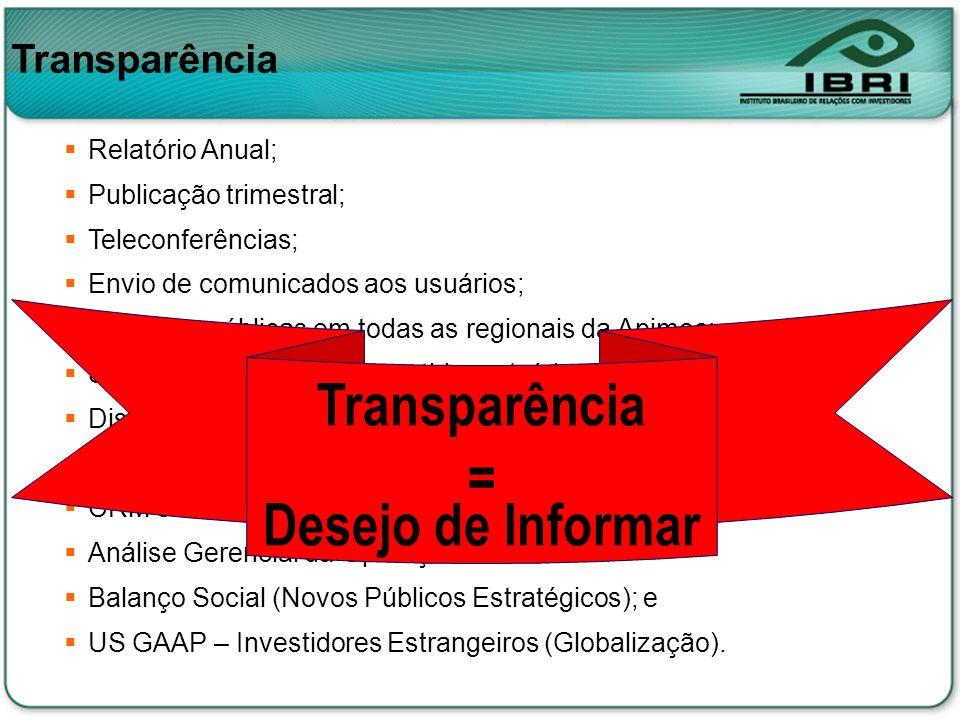 Transparência = Desejo de Informar