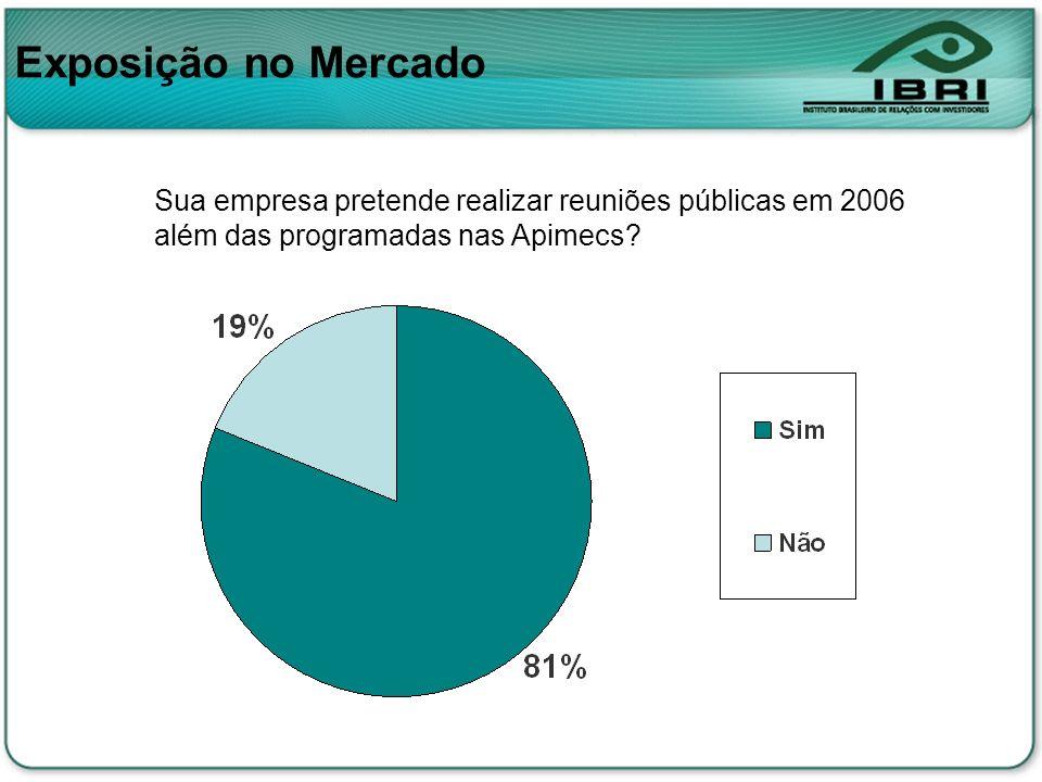 Exposição no Mercado Sua empresa pretende realizar reuniões públicas em 2006 além das programadas nas Apimecs