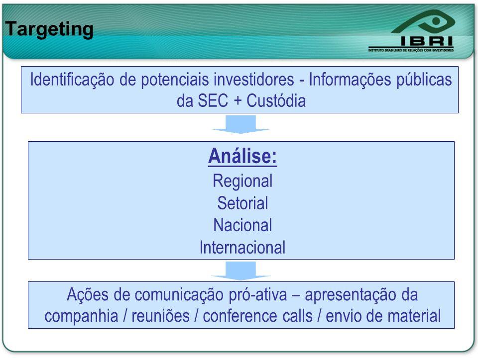 Targeting Identificação de potenciais investidores - Informações públicas da SEC + Custódia. Análise: