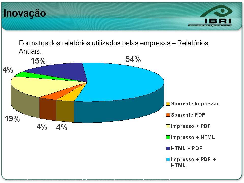 Inovação Formatos dos relatórios utilizados pelas empresas – Relatórios Anuais.
