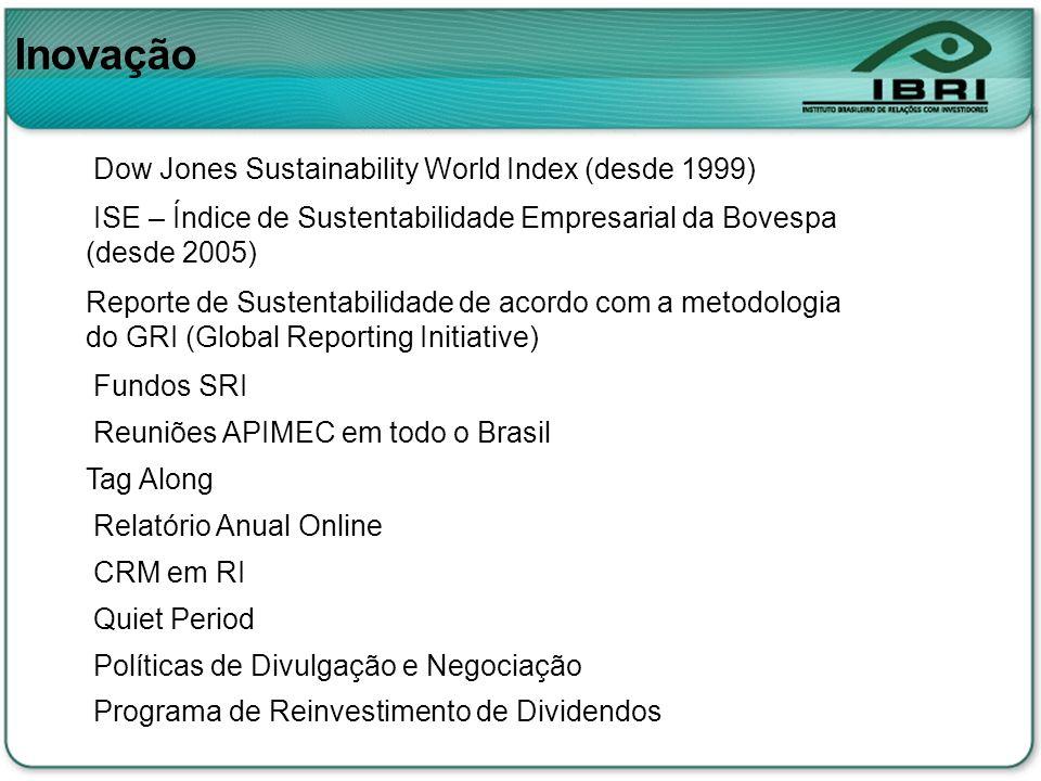 Inovação Dow Jones Sustainability World Index (desde 1999)
