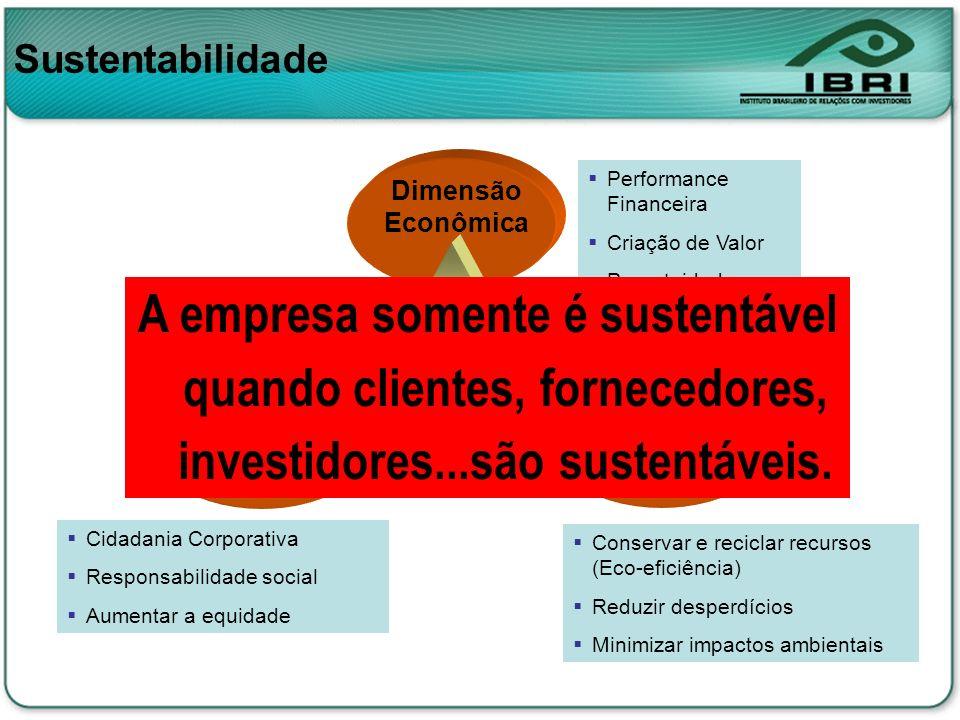 SustentabilidadePerformance Financeira. Criação de Valor. Perpetuidade. Competitividade. Dimensão Econômica.