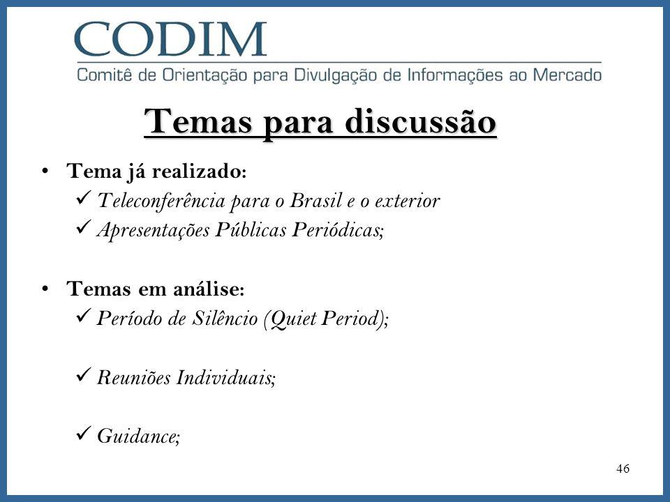 Temas para discussão Tema já realizado: