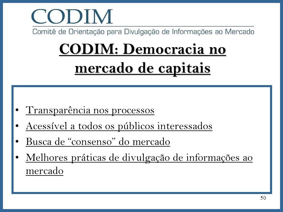 CODIM: Democracia no mercado de capitais