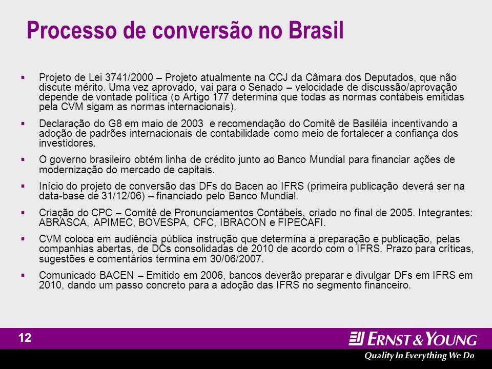 Processo de conversão no Brasil