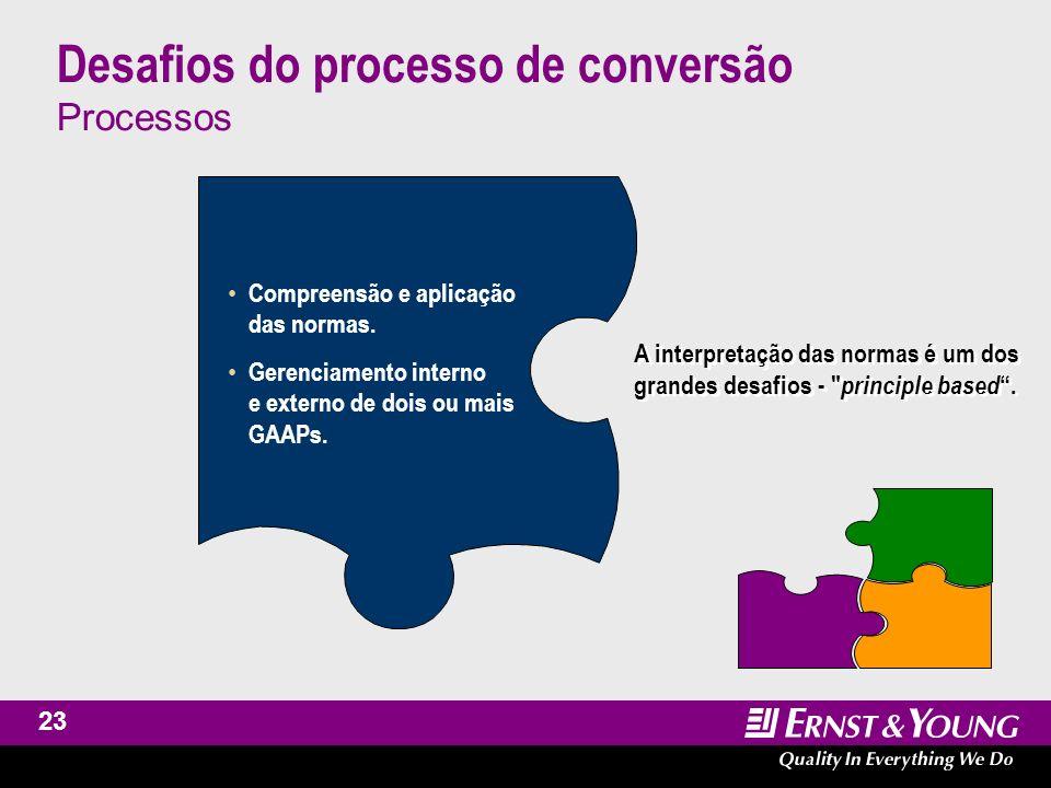 Desafios do processo de conversão Processos