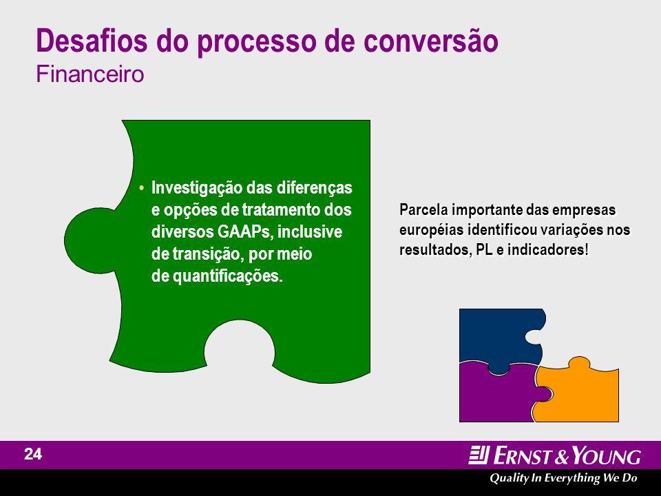 Desafios do processo de conversão Financeiro
