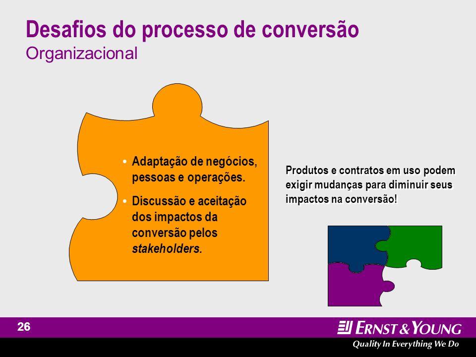 Desafios do processo de conversão Organizacional